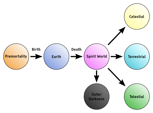 Hinduism and salvation